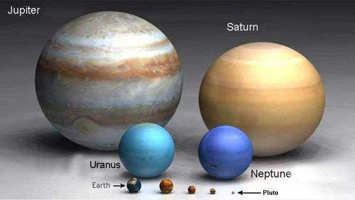 Which are the largest and smallest planets in the universe
